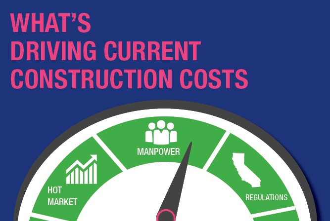 Banner - Driving Construction Costs.jpg